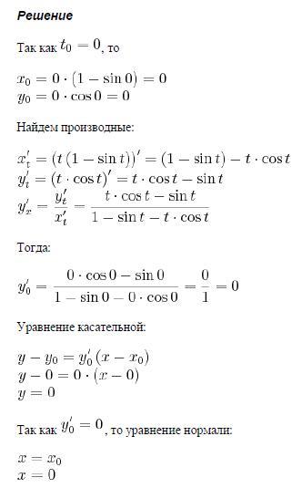 решебник кузнецова л.а дифференцирование неявных