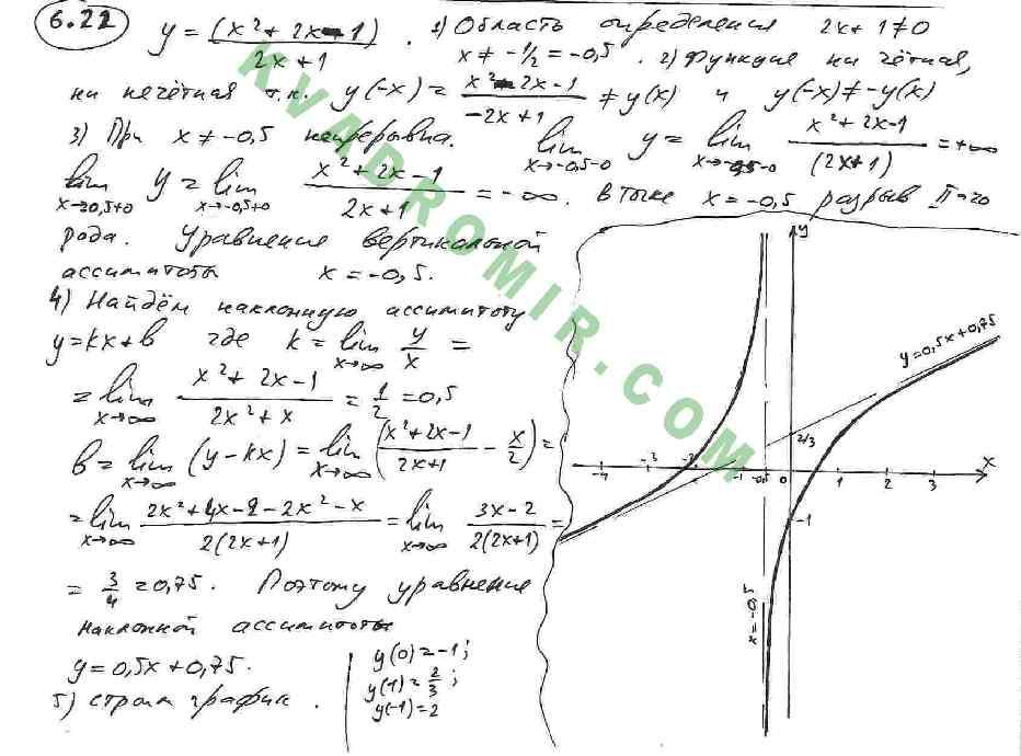 Кузнецов Решебник Графики 11 Вариант