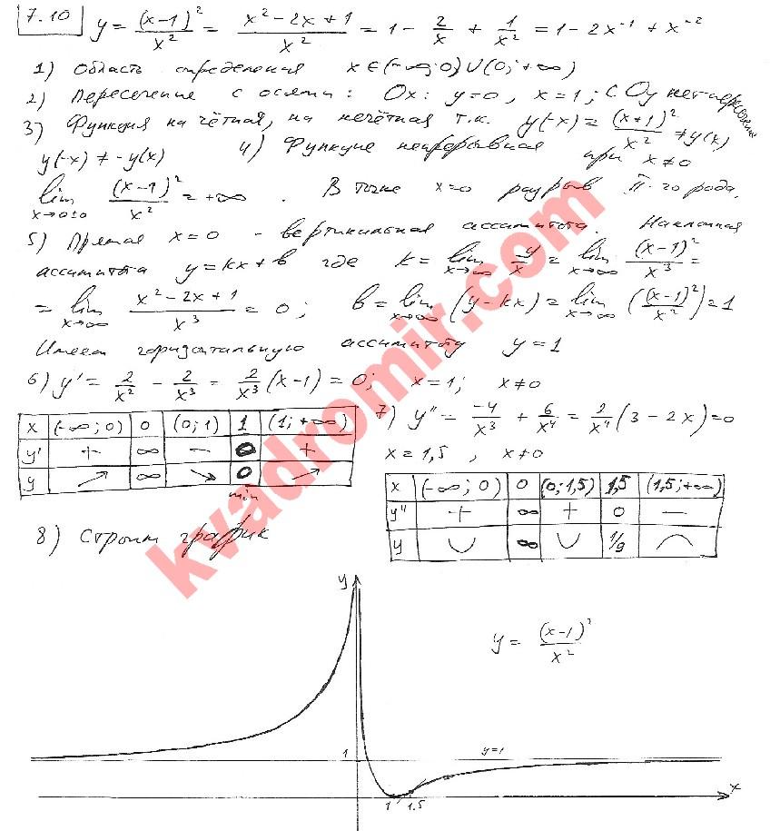 Решебник полное исследование функции онлайн с решением — img 9