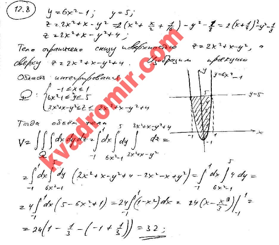 высшая решебник по математика графики кузнецову