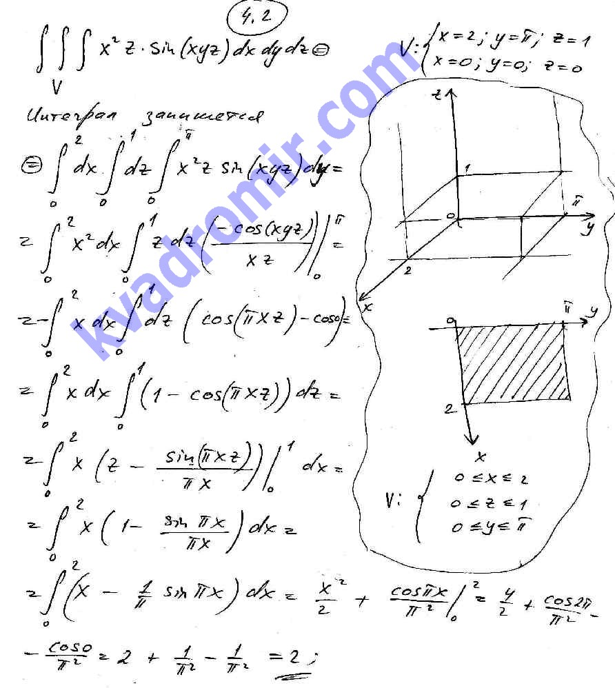 мироненко высшей математике решебник по