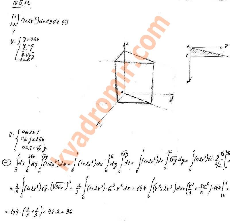 Решебник задач из кузнецова л а