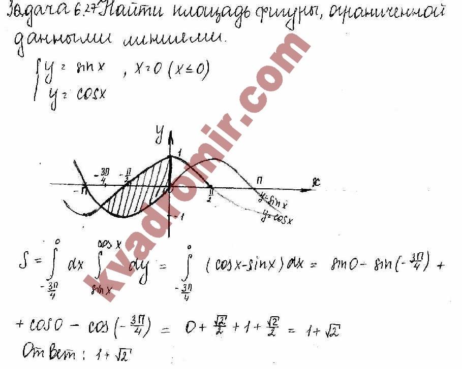Кузнецов математической физики кузнецов решебник уравнения