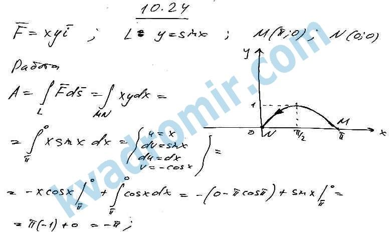 Гдз по алгебре 9 класс автор макарычев просвещение 2009